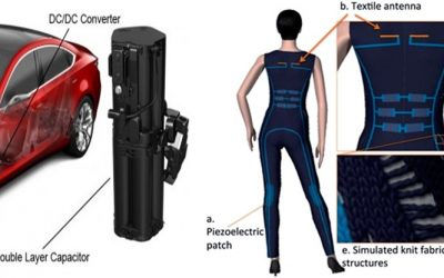 Supercapacitors: from hybrid vehicles to wearable electronics